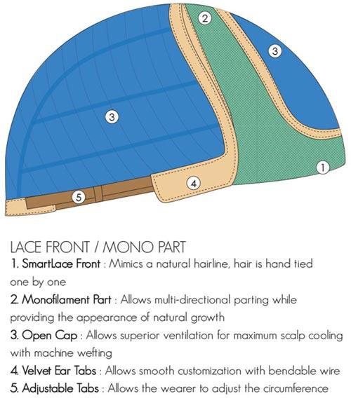 web-lace-front-mono-part-dr.jpg