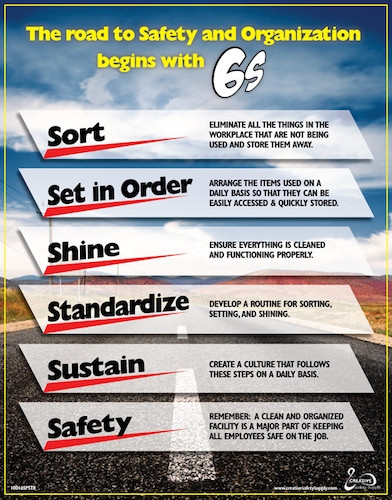 6s For Safety Poster