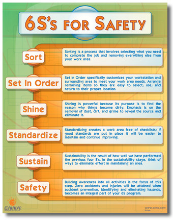 5s Poster free download