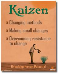 Kaizen Mindset Poster