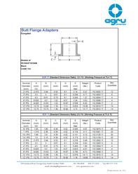 agru-pdf-flange-photo.png