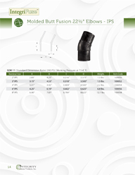 hdpe-supply-22.5-degree-elbow-specs.jpg
