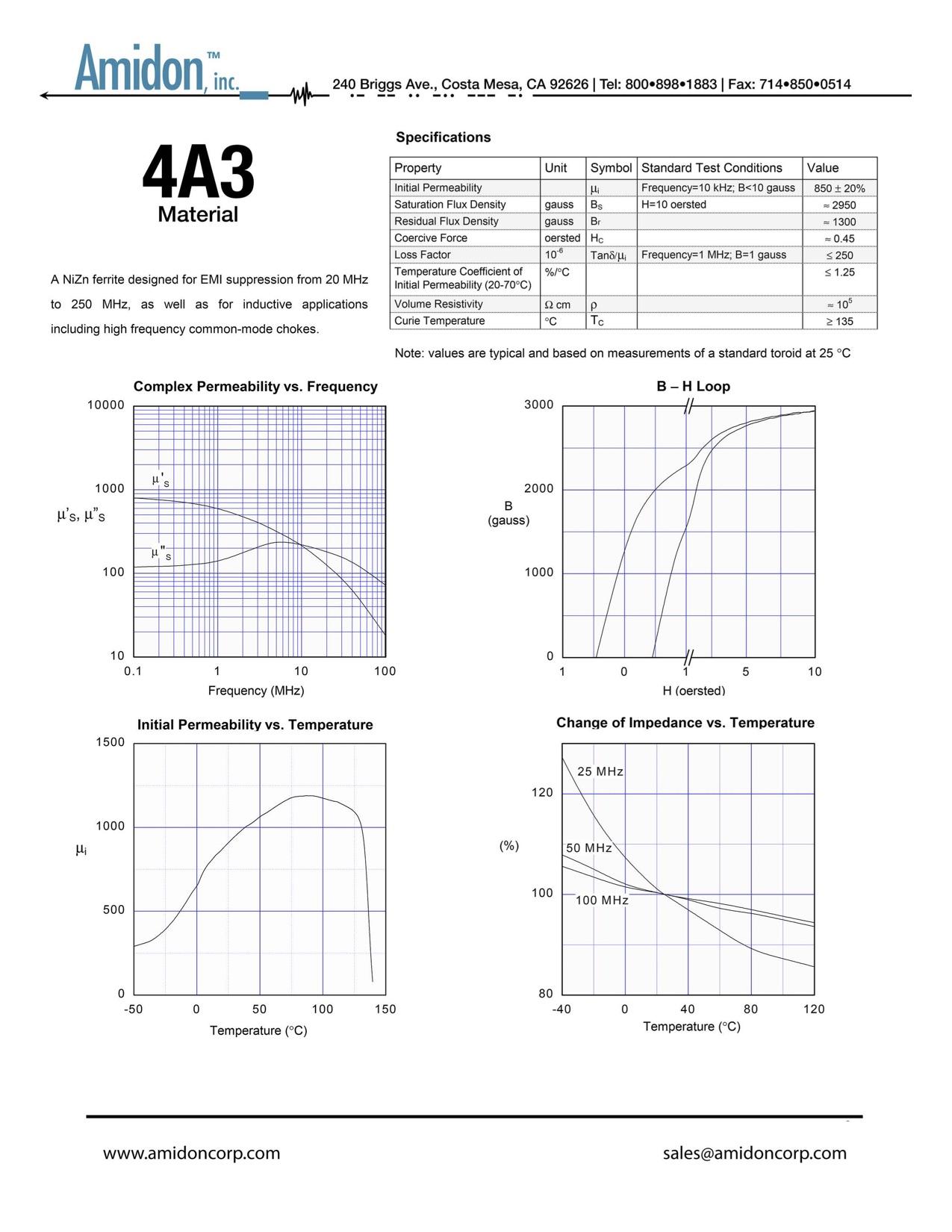 4A3 Material Data Sheet