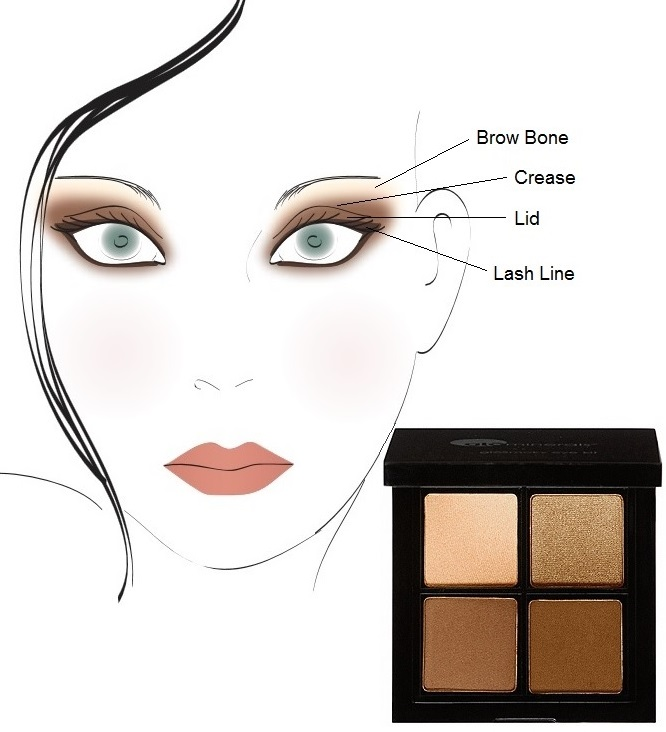 How To: Easy Smoky Eyes