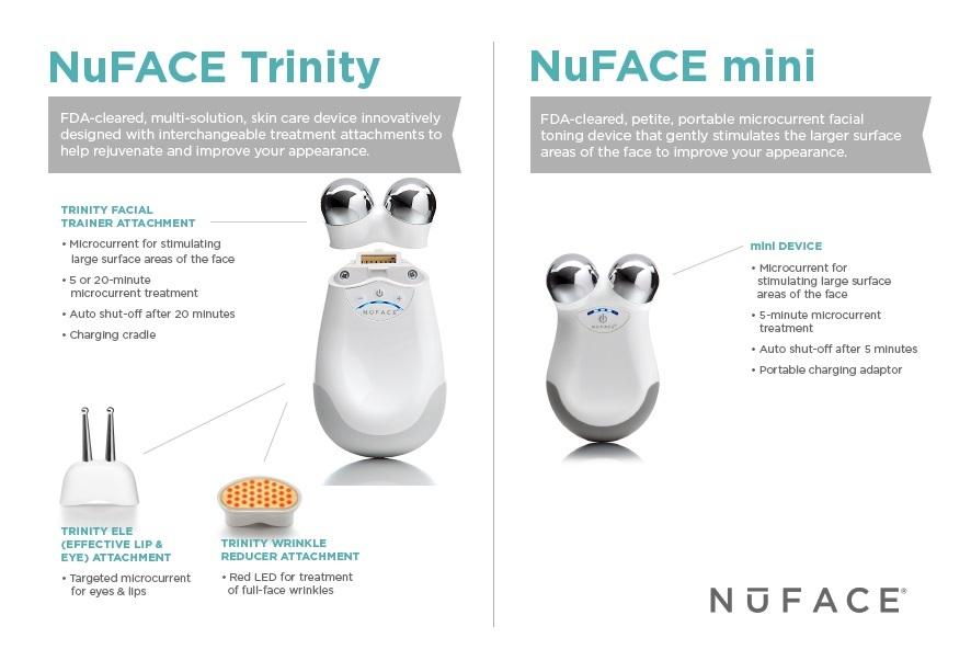 NuFACE Trinity Compared to NuFACE Mini