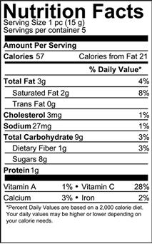 gluten free chocolate truffles nutrition information