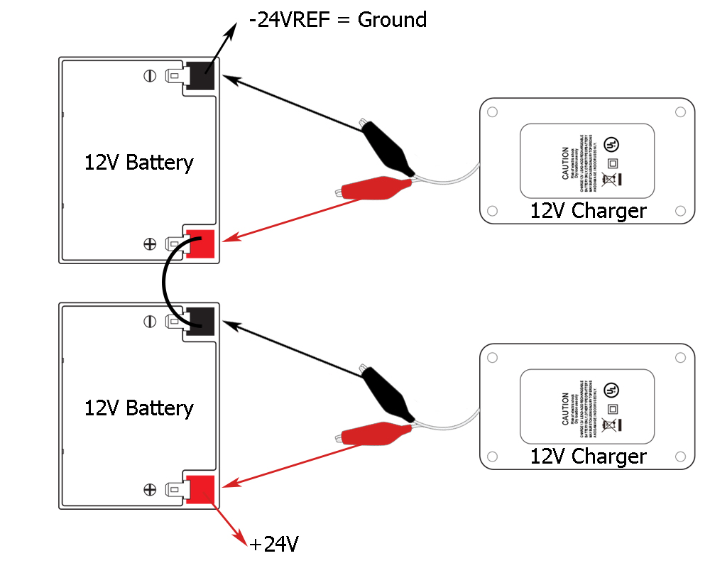 how to charge sla batteries