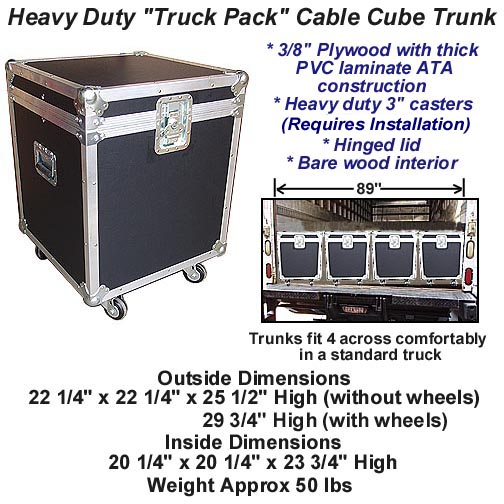 Cable Cube Trunk