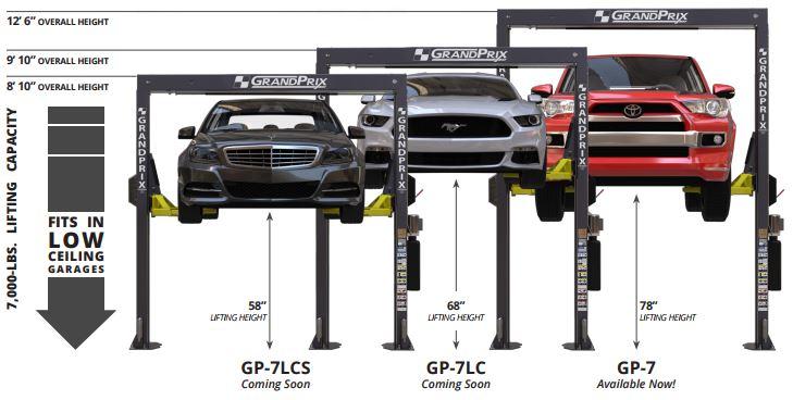 BendPak GrandPrix GP-7LCS Low Ceiling (Height 106 5