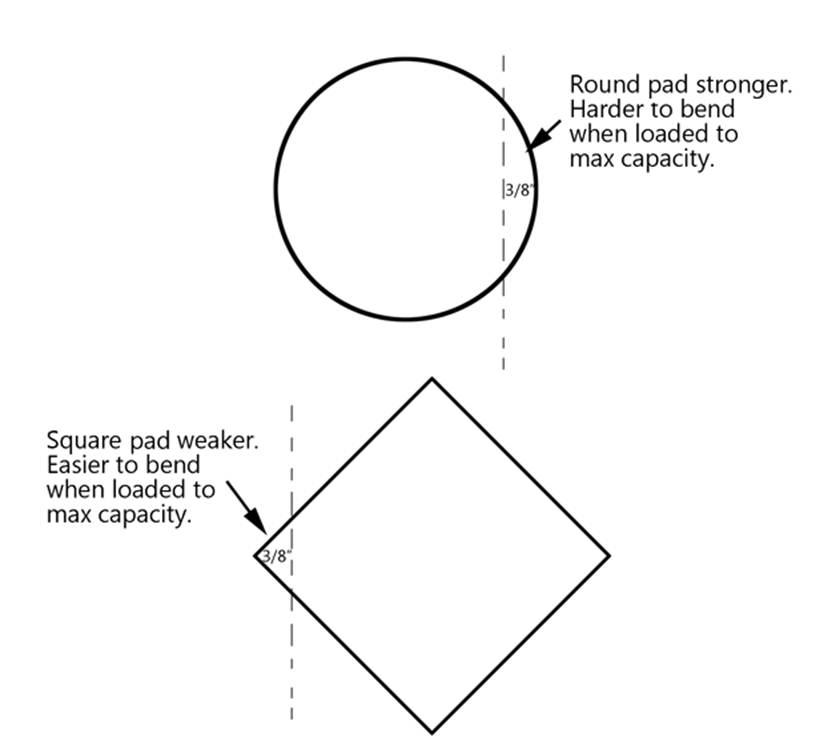 roundpad.jpg