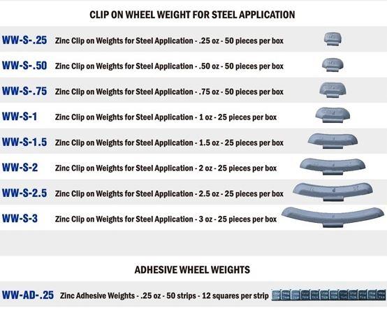 ww-basic.wheelweightset.jpg