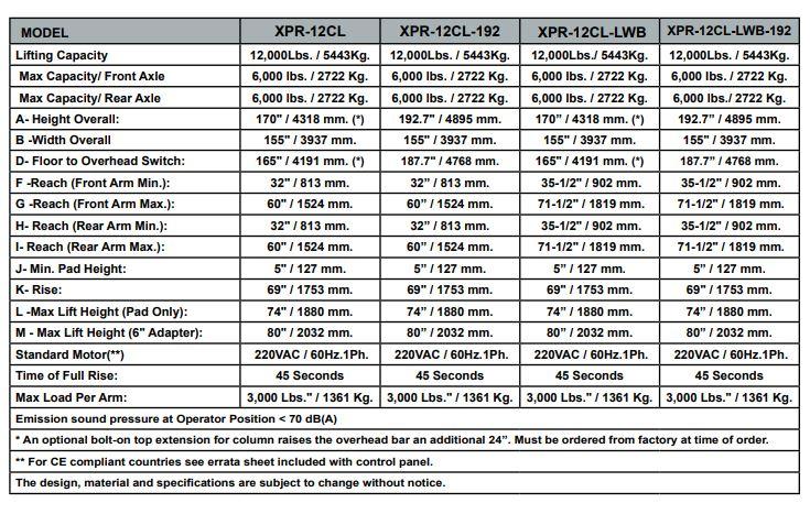 xpr-12cl-lwb-series.jpg