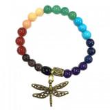 Chakra (7) Bracelet