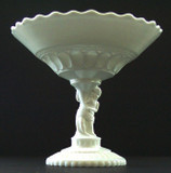 Atlas Pattern Compote Fabulous Figural Milk Glass - Atterbury Glass