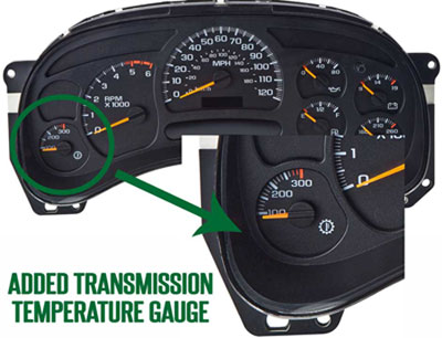 gm temperature gauge