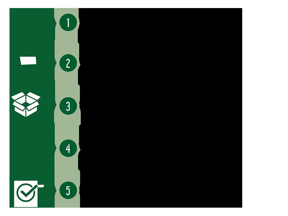 Circuit Board Repair Service Order process