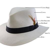 hat information