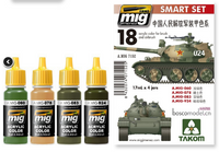 Ammo of MIG PLA (Chinese People's Liberation Army) Colors