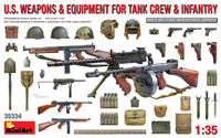 Miniart Models - U.S> Weapons & Equipment For Tank Crew and Infantry