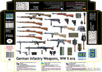 Masterbox Model - German Infantry Weapons, WW II era