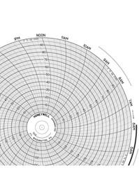 24001660-001 Honeywell Circular Chart