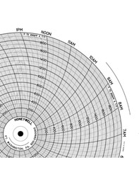 24001660-005 Honeywell Circular Charts