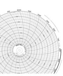 24001660-006 Honeywell Chart Paper
