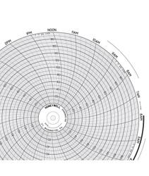 24001660-010 Honeywell Chart Paper