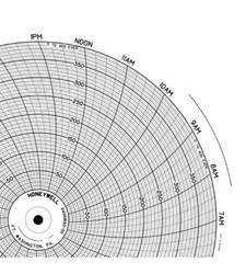 24001660-011 Honeywell Chart Paper