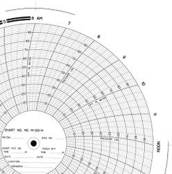 Barton Circular Chart Paper Barton chart Recorder Barton