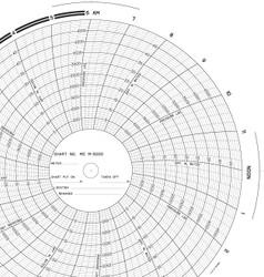 m hr barton circular chart paper box psi hr  m 5000 24 hr barton circular chart paper box 100 0 5000 psi 24hr