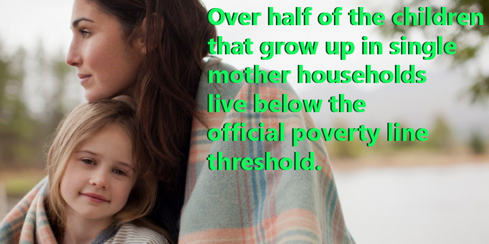 Over half of children that grow up in single mother households live below the federal poverty line.