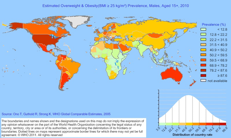 Overweight percentages around the world