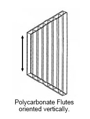 polycarbonate-flutes-oriented-vertically.jpg