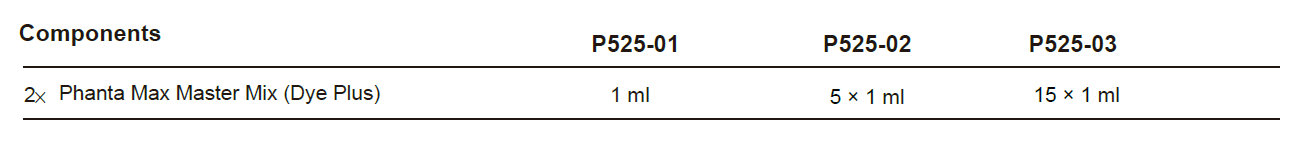 p525-contents.png