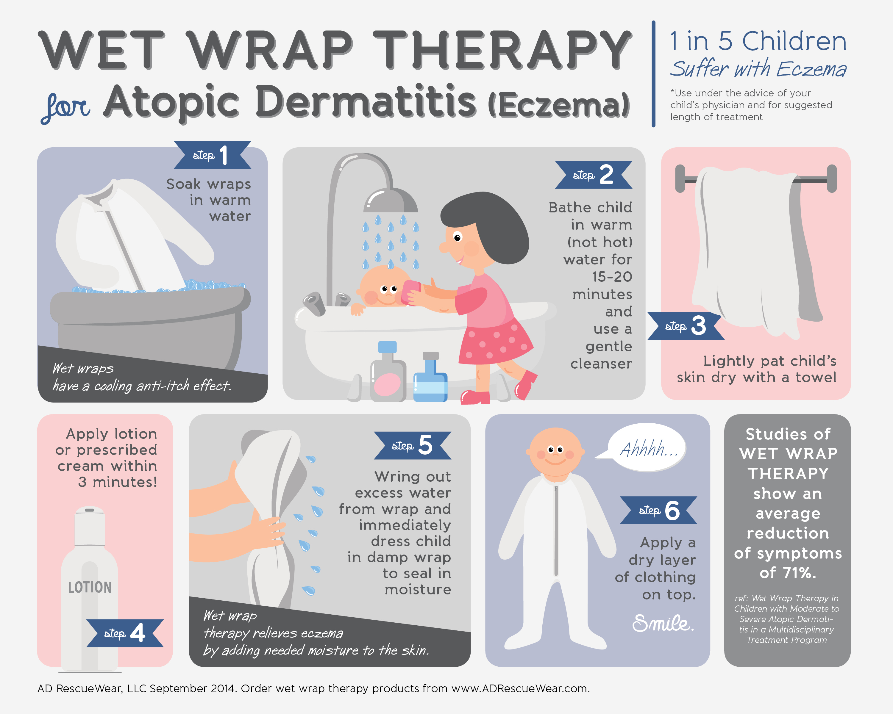 wet-wrap-therapy-for-eczema-graphic-final.jpg