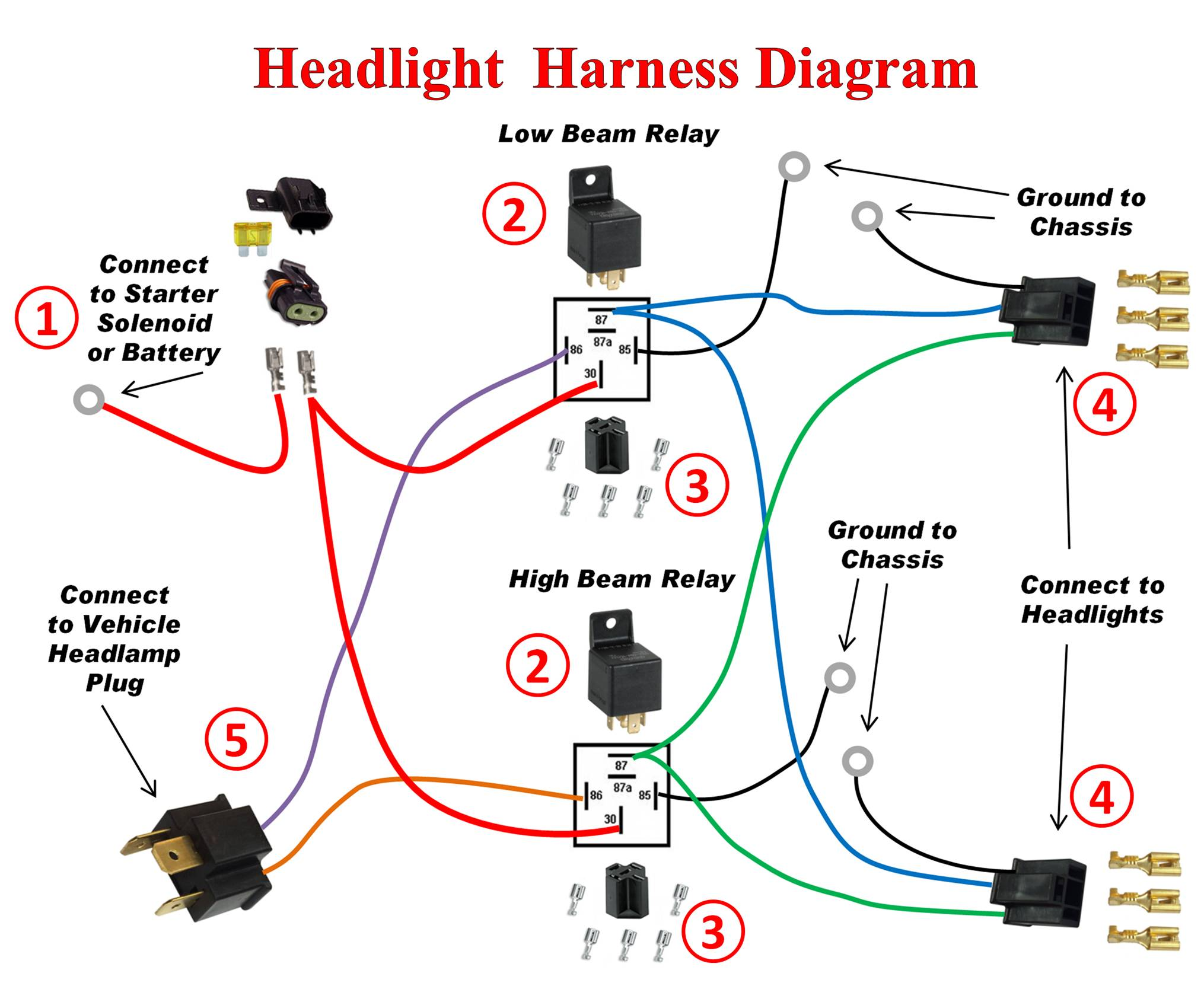 Headlight Harness Wiring ProjectHiPo Parts Garage
