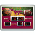 Team Sports America Virginia Tech Hokies Scoreboard