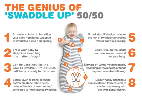 love-to-swaddle-up-50-50-by-love-to-dream4.png