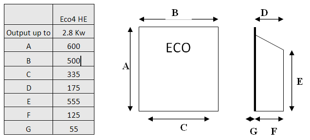 eco_4_slimline_dimensions.PNG