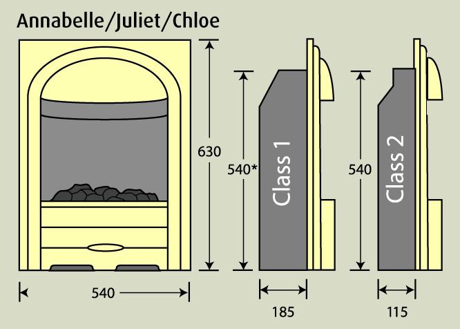 specifications-annabele-juliet-chloe-gas.jpg