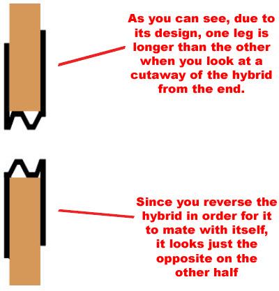 cutaway-of-hybrids.jpg