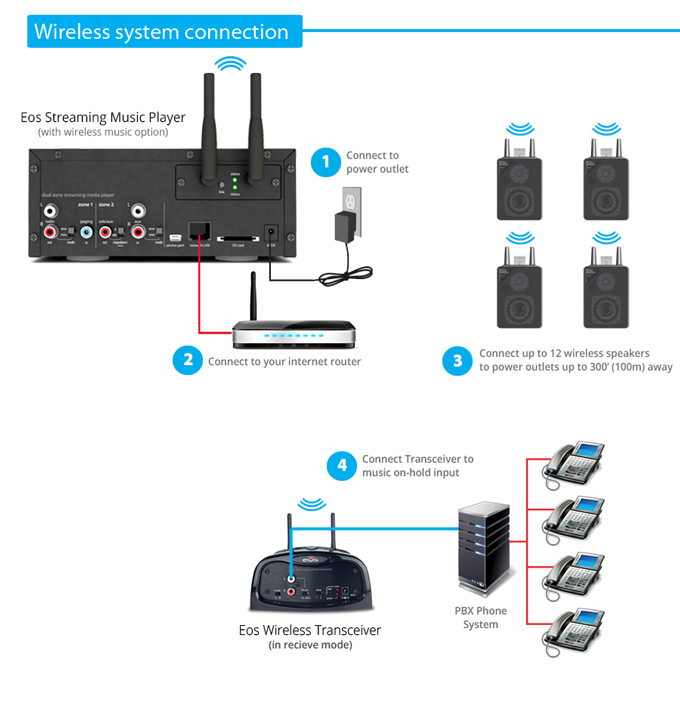 wireless-audio-system-connect.jpg