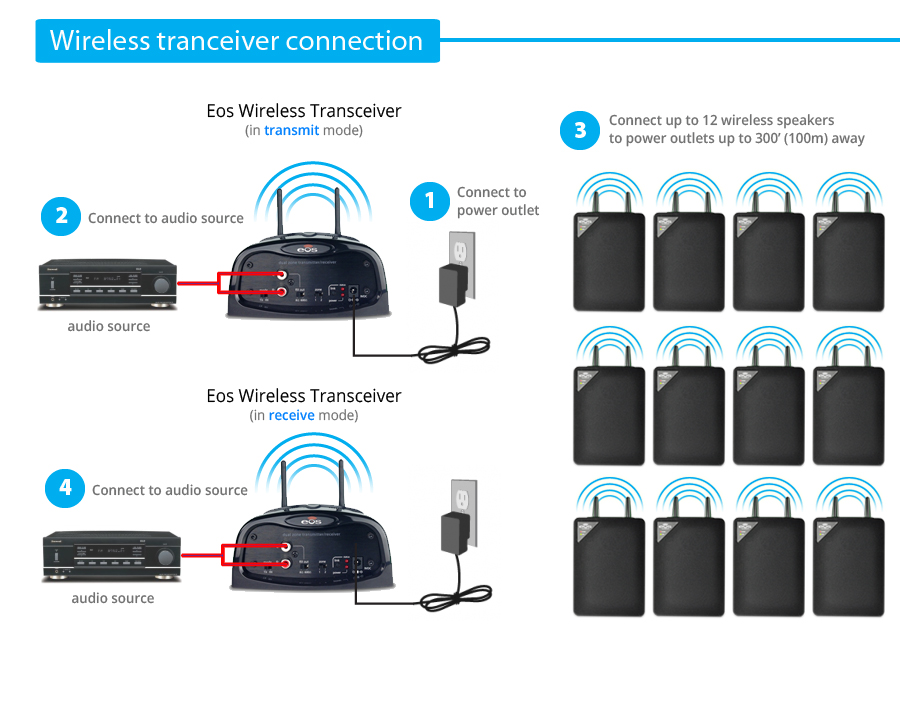 wireless-transceiver-connect2.jpg