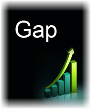 Gap Trading Strategy for TradeStation