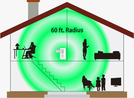 60ft-radius.jpg
