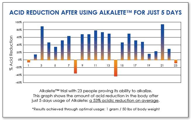alkalete2.png