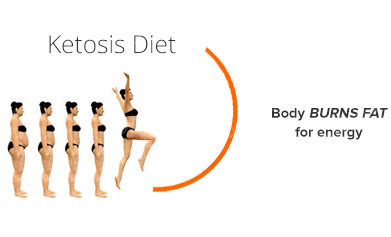 ketopia-ketosis-diet.jpg