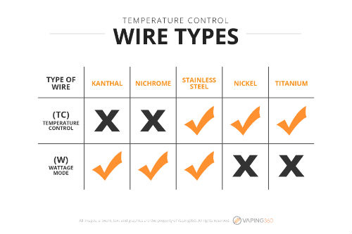 temperature-control-wire-types-ecigforlife.jpg