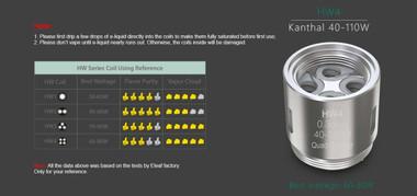 Kanthal-HW4-Quad-Cylinder-Head-12